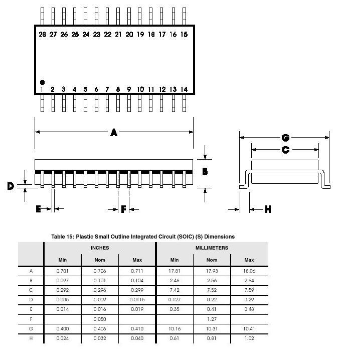 Socket Footprint Ic Package Types