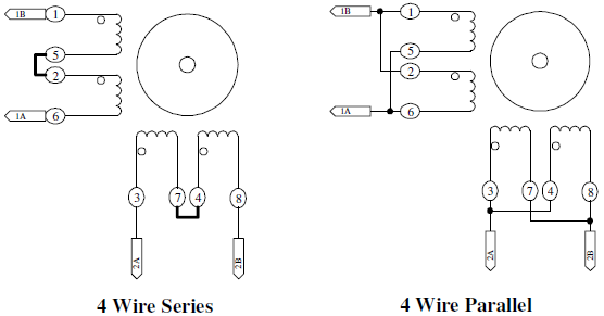 Stepper Motor Connection Options